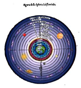 Aristóteles afirma que la Tierra es el centro del universo